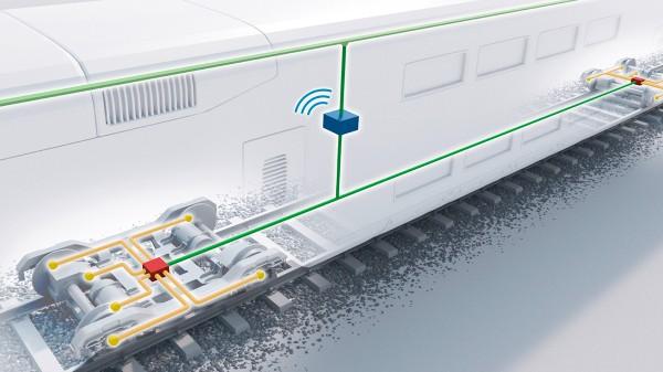 Akıllı yazılım ve bulut bağlantısı ile donatılan durum izleme sistemi: Proses ünitesine en fazla altı sensör ünitesi sinyal aktarabilir, proses ünitesi daha sonra ilgili parametreleri oluşturmak üzere bu ham verileri işler.